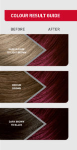 colour result guide for red wine hair colour